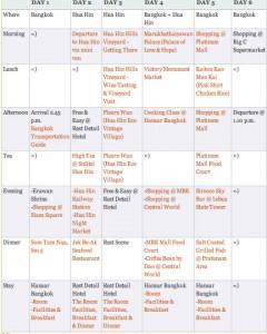 4d3n bangkok shopping trip itinerary version year 2012